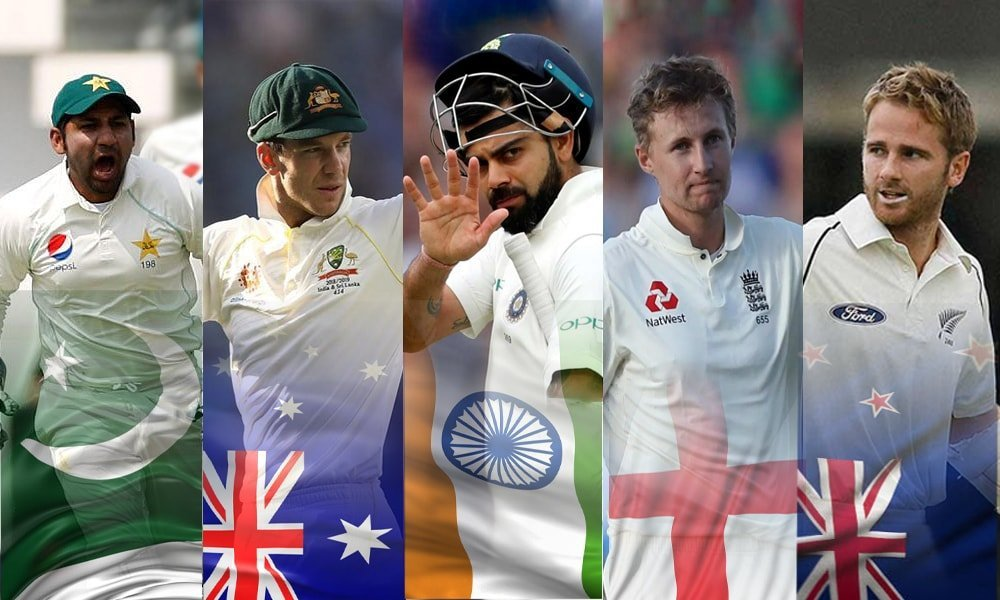 Everything about ICC Test Chamionship